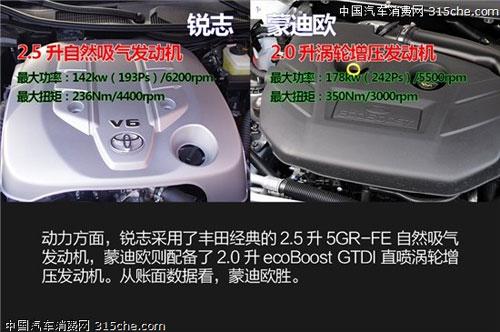 蒙迪欧,但v6自然吸气发动机的平顺性确实好;实际试驾后,个人觉高清图片