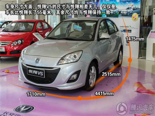 长安汽车-悦翔V5-价廉物美是王道 4款小型三厢家用车推荐