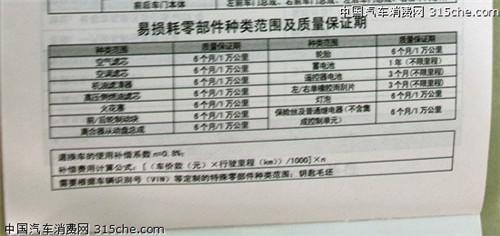 2013款马自达6保养解析 小保养需260元高清图片