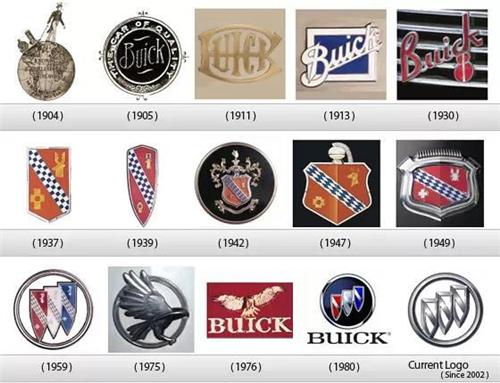 全球知名品牌汽车标识演化史高清图片