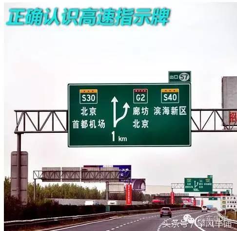 汽车高速路指示牌图解